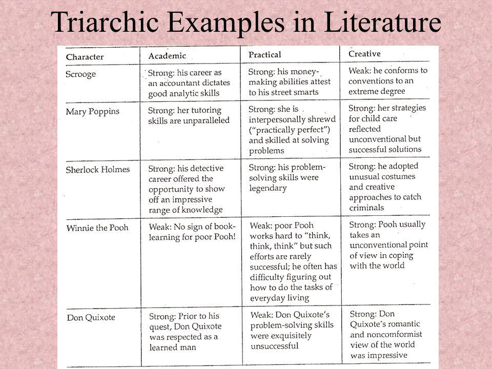 Triarchic Examples in Literature