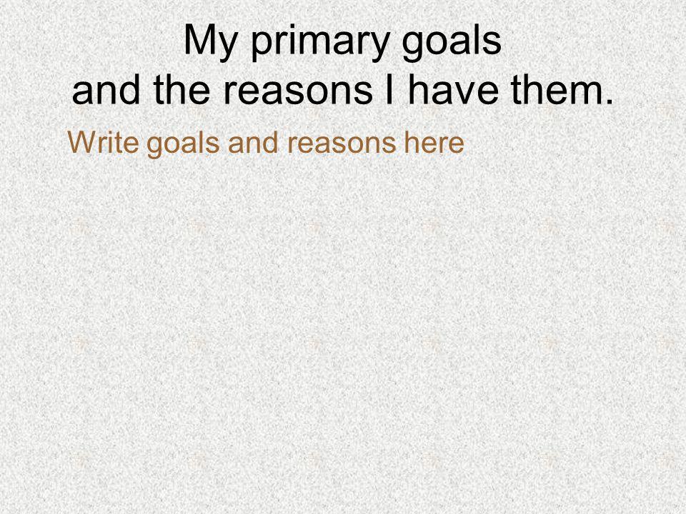Specific behaviors I will extinguish to attain my goals. Write behaviors here