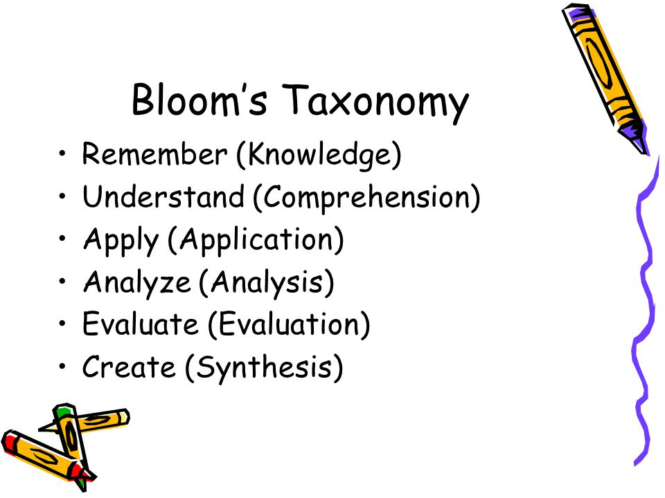 Bloom's Taxonomy Remember (Knowledge) Understand (Comprehension) Apply (Application) Analyze (Analysis) Evaluate (Evaluation) Create (Synthesis)