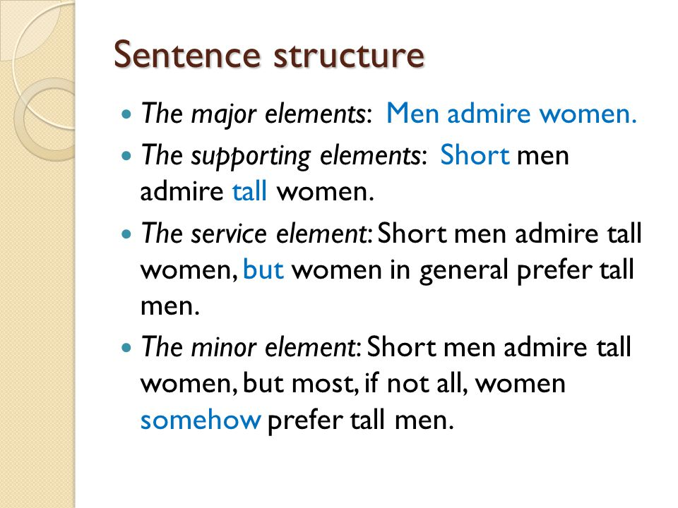 Sentence structure The major elements: Men admire women.