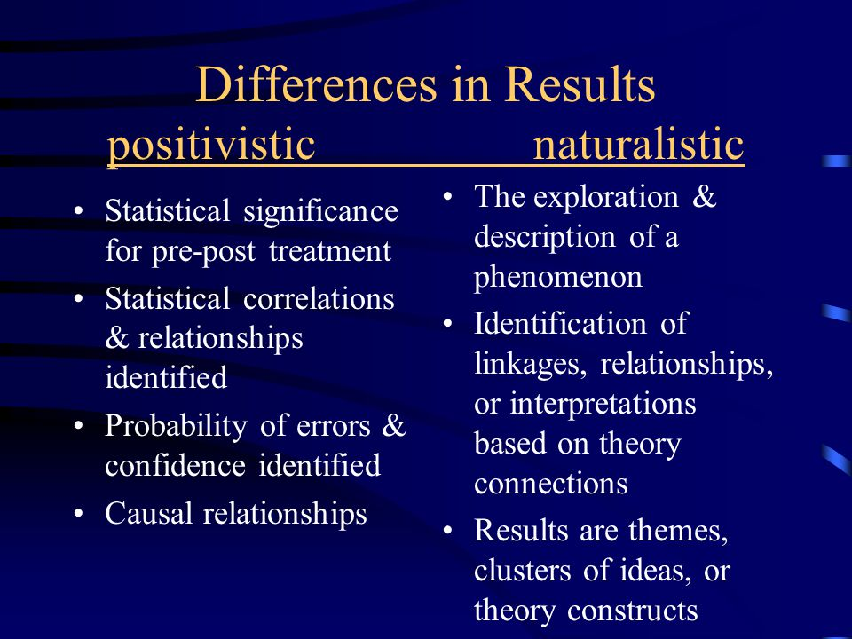 Differences in Results positivisticnaturalistic Statistical significance for pre-post treatment Statistical correlations & relationships identified Pr