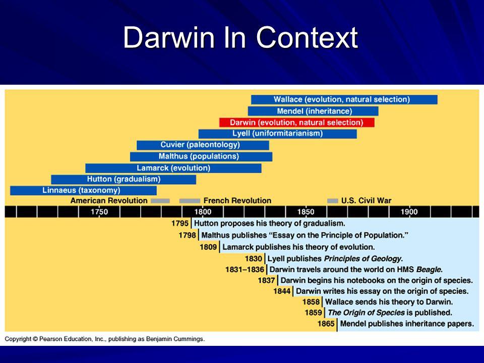 Darwin In Context
