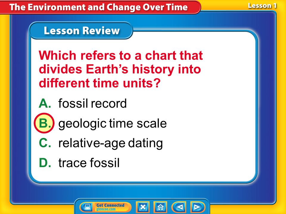 Lesson 1 - VS Scientists use fossils as evidence that species have changed over time.