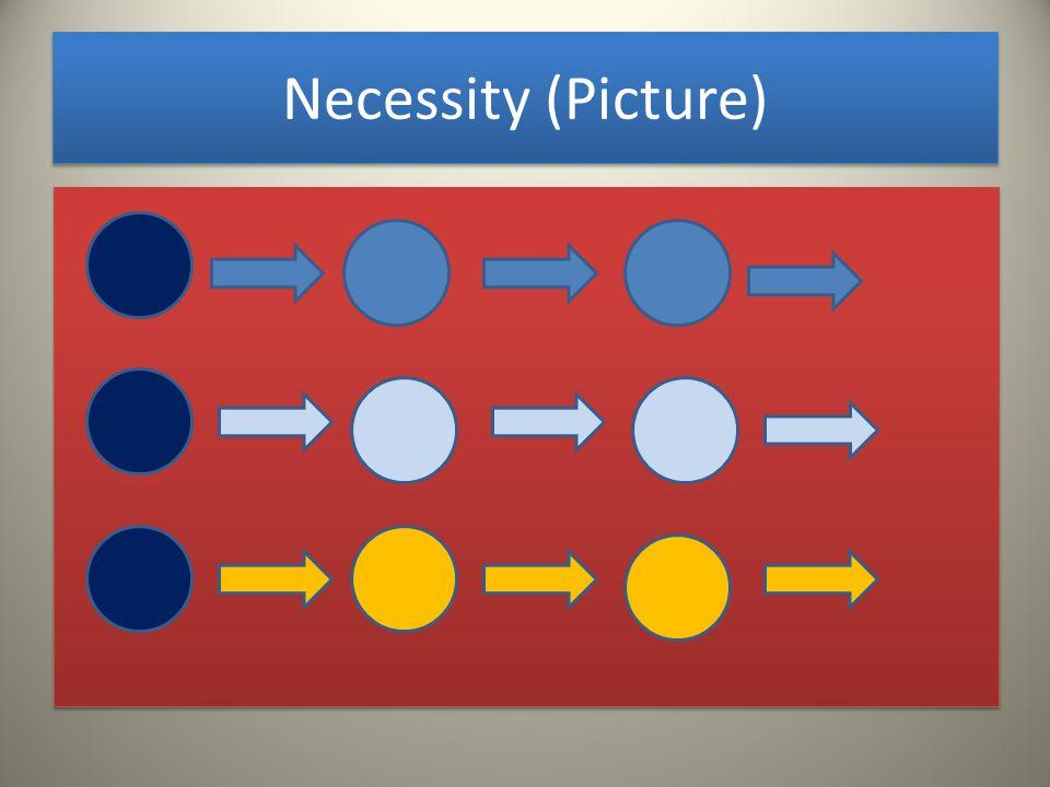 Necessity (Picture)