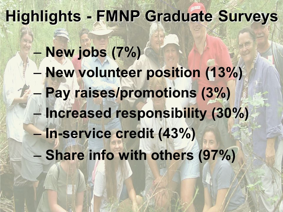 – New jobs (7%) – New volunteer position (13%) – Pay raises/promotions (3%) – Increased responsibility (30%) – In-service credit (43%) – Share info with others (97%) Highlights - FMNP Graduate Surveys