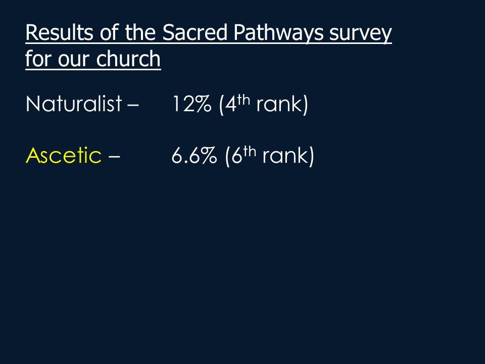 Results of the Sacred Pathways survey for our church Naturalist –12% (4 th rank) Ascetic – 6.6% (6 th rank)