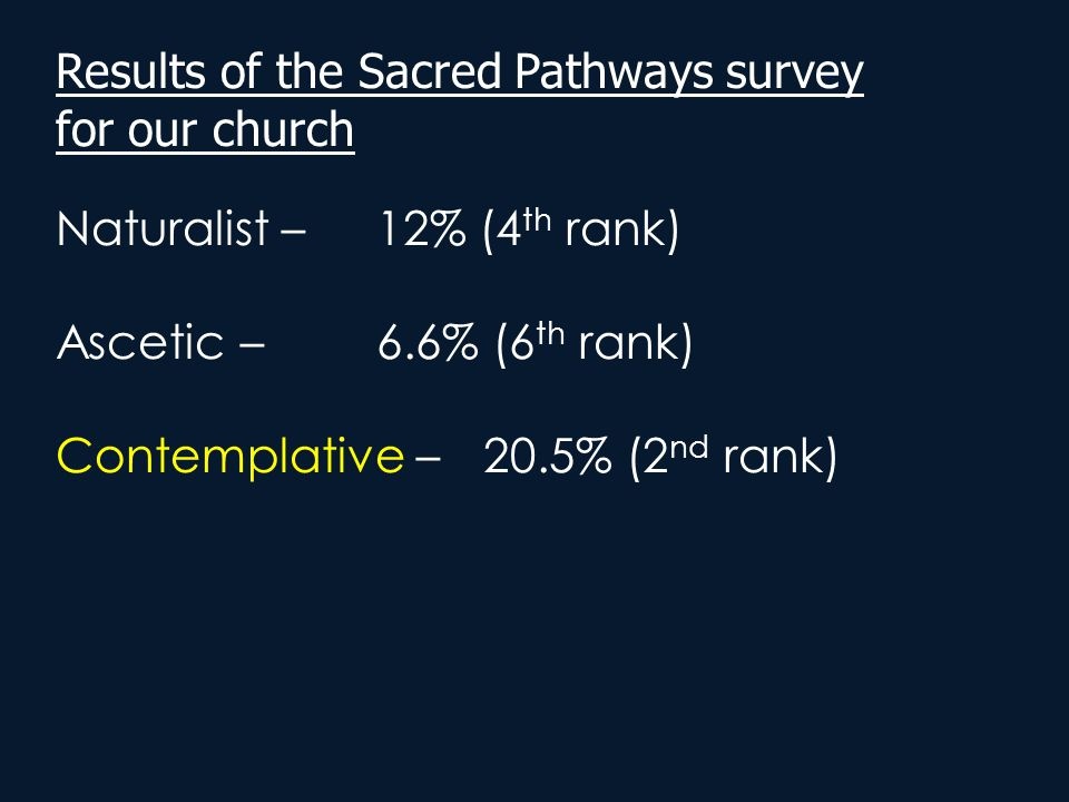 Results of the Sacred Pathways survey for our church Naturalist –12% (4 th rank) Ascetic – 6.6% (6 th rank) Contemplative – 20.5% (2 nd rank)