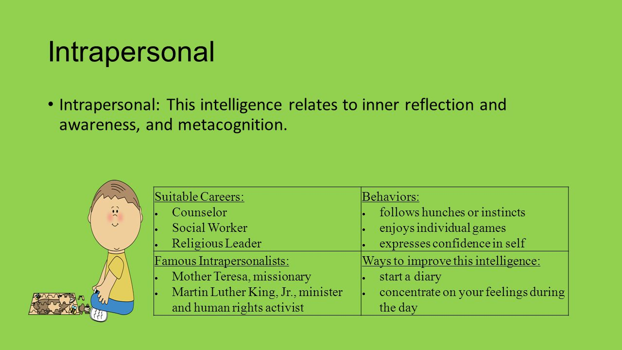 Intrapersonal Intrapersonal: This intelligence relates to inner reflection and awareness, and metacognition. Suitable Careers:  Counselor  Social Wo