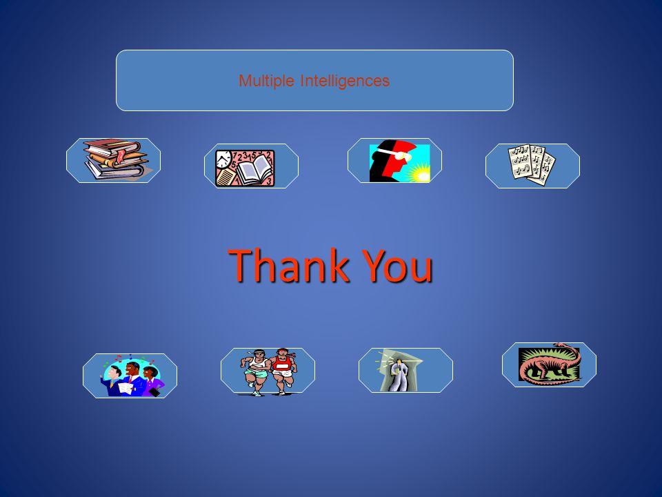 email :cmchale99@eircom.net 087 9598538 Multiple Intelligences
