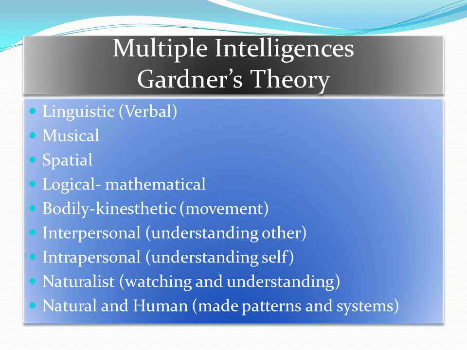 Multiple Intelligences Gardner's Theory Linguistic (Verbal) Musical Spatial Logical- mathematical Bodily-kinesthetic (movement) Interpersonal (understanding other) Intrapersonal (understanding self) Naturalist (watching and understanding) Natural and Human (made patterns and systems) Linguistic (Verbal) Musical Spatial Logical- mathematical Bodily-kinesthetic (movement) Interpersonal (understanding other) Intrapersonal (understanding self) Naturalist (watching and understanding) Natural and Human (made patterns and systems)