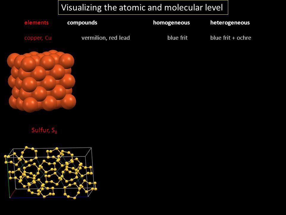 elementscompoundshomogeneousheterogeneous copper, Cu vermilion, red leadblue fritblue frit + ochre Sulfur, S 8 Visualizing the atomic and molecular le
