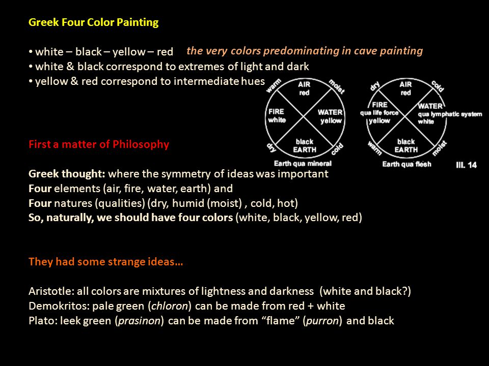 Greek Four Color Painting white – black – yellow – red white & black correspond to extremes of light and dark yellow & red correspond to intermediate