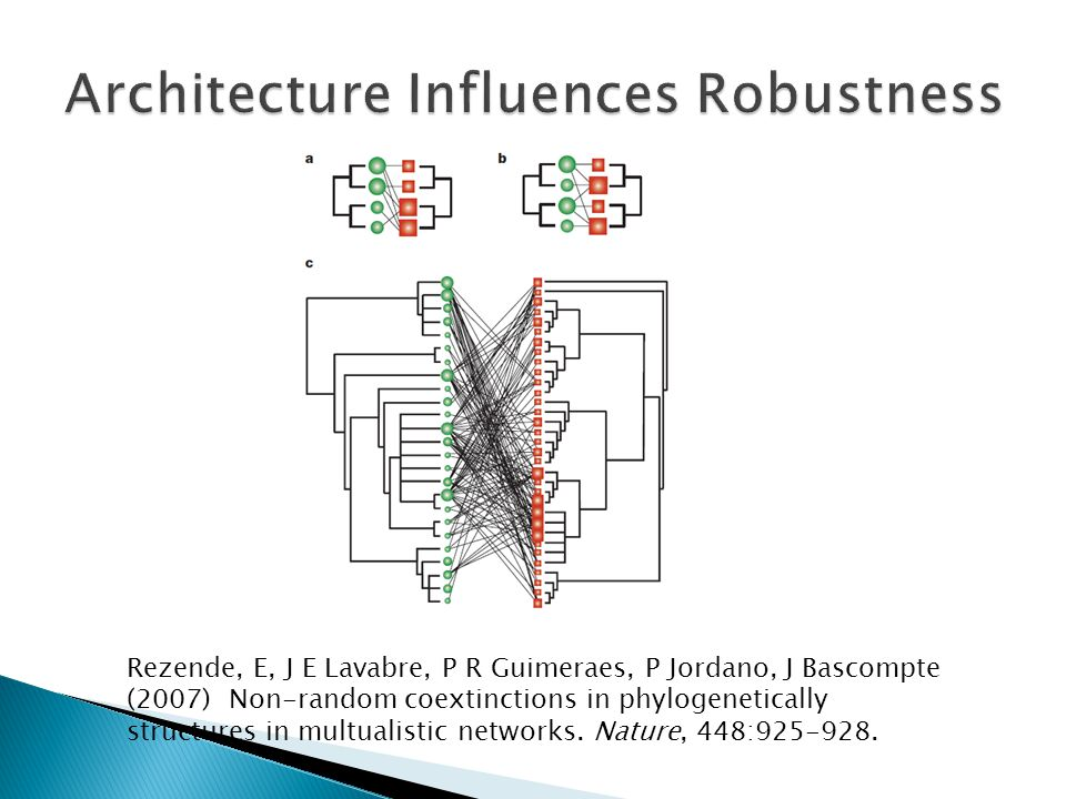 Rezende, E, J E Lavabre, P R Guimeraes, P Jordano, J Bascompte (2007) Non-random coextinctions in phylogenetically structures in multualistic networks.