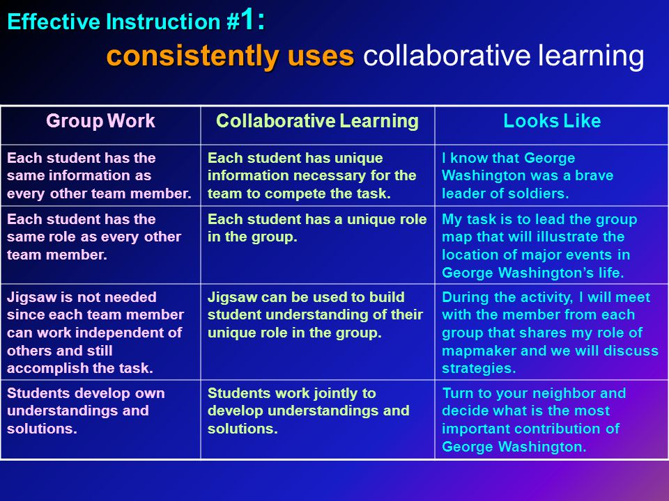 Effective Instruction # 1: consistently uses Effective Instruction # 1: consistently uses collaborative learning Group WorkCollaborative LearningLooks Like Each student has the same information as every other team member.