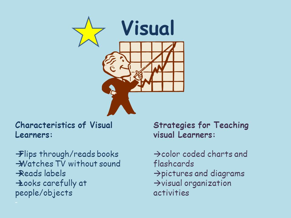 Visual Characteristics of Visual Learners:  Flips through/reads books  Watches TV without sound  Reads labels  Looks carefully at people/objects -