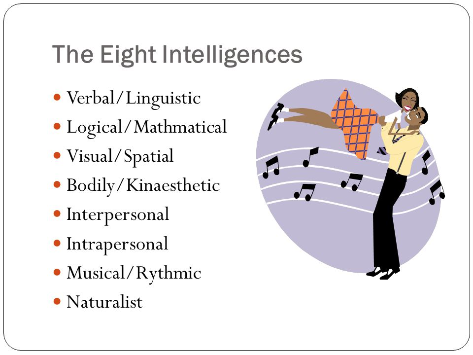 The Eight Intelligences Verbal/Linguistic Logical/Mathmatical Visual/Spatial Bodily/Kinaesthetic Interpersonal Intrapersonal Musical/Rythmic Naturalist