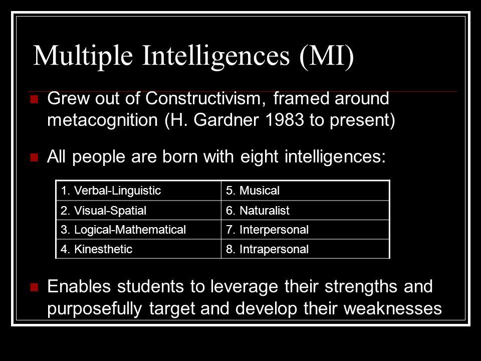 Learning Theory  Multiple Intelligences