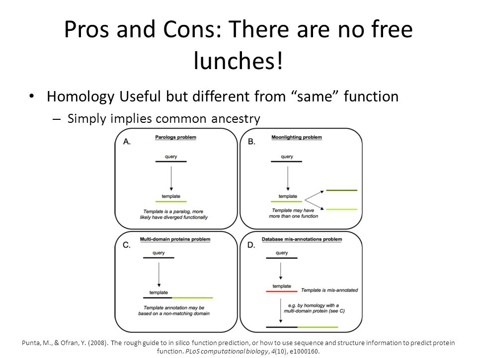 Pros and Cons: There are no free lunches.