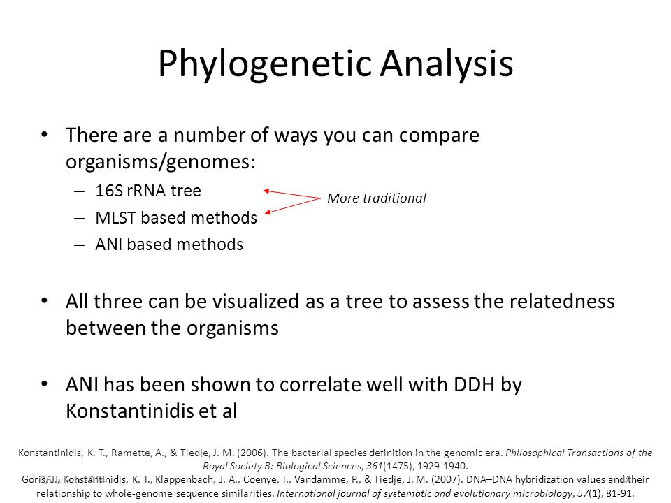 Phylogenetic Analysis There are a number of ways you can compare organisms/genomes: – 16S rRNA tree – MLST based methods – ANI based methods All three can be visualized as a tree to assess the relatedness between the organisms ANI has been shown to correlate well with DDH by Konstantinidis et al More traditional Konstantinidis, K.