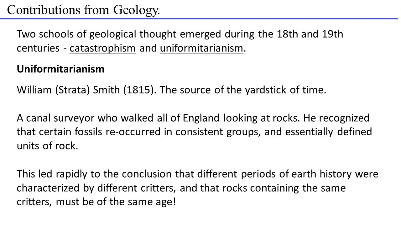 Contributions from Geology.