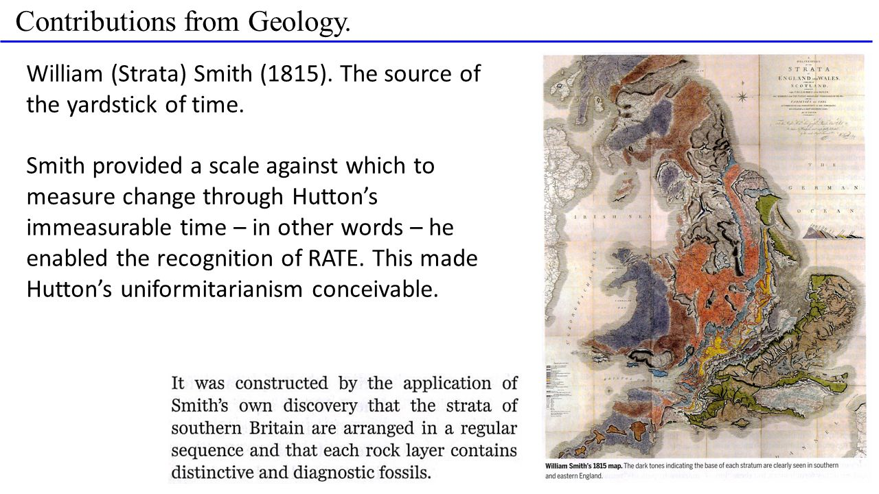 Contributions from Geology.William (Strata) Smith (1815).
