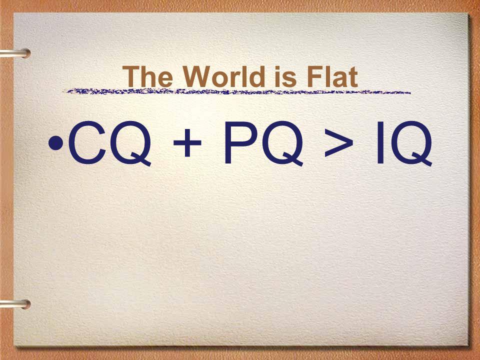 CQ + PQ > IQ