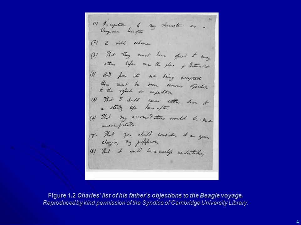 . Figure 1.2 Charles' list of his father's objections to the Beagle voyage. Reproduced by kind permission of the Syndics of Cambridge University Libra