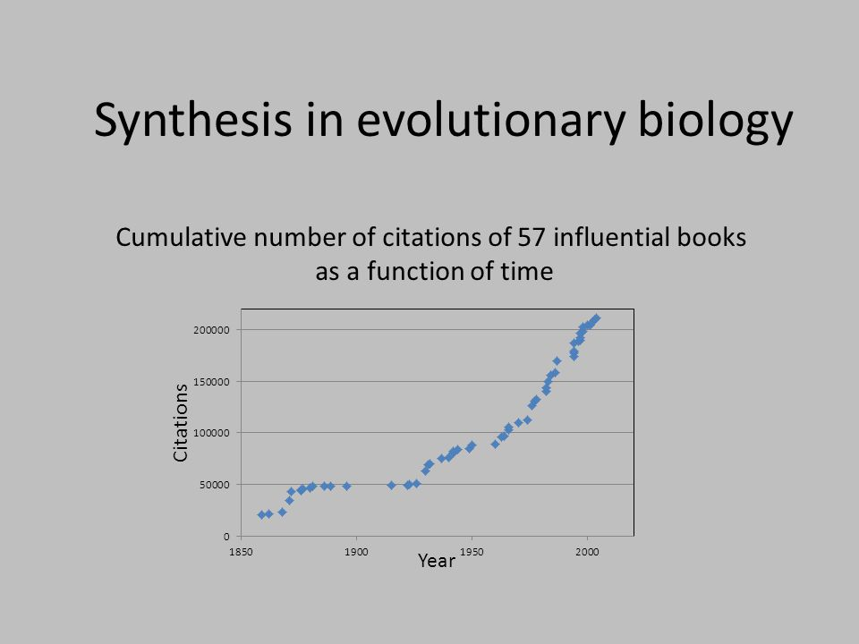Synthesis in evolutionary biology Cumulative number of citations of 57 influential books as a function of time