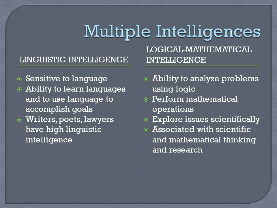 LINGUISTIC INTELLIGENCE LOGICAL-MATHEMATICAL INTELLIGENCE  Sensitive to language  Ability to learn languages and to use language to accomplish goals  Writers, poets, lawyers have high linguistic intelligence  Ability to analyze problems using logic  Perform mathematical operations  Explore issues scientifically  Associated with scientific and mathematical thinking and research