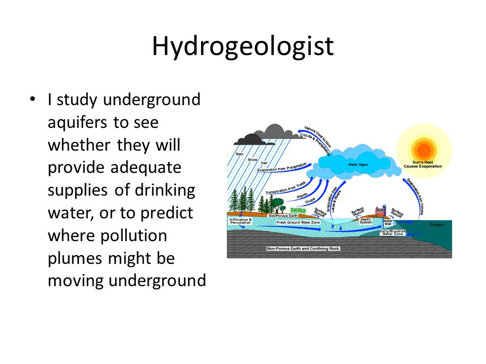 Hydrogeologist I study underground aquifers to see whether they will provide adequate supplies of drinking water, or to predict where pollution plumes might be moving underground