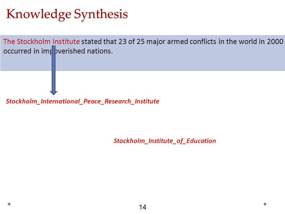 The Stockholm Institute stated that 23 of 25 major armed conflicts in the world in 2000 occurred in impoverished nations. Knowledge Synthesis Stockhol