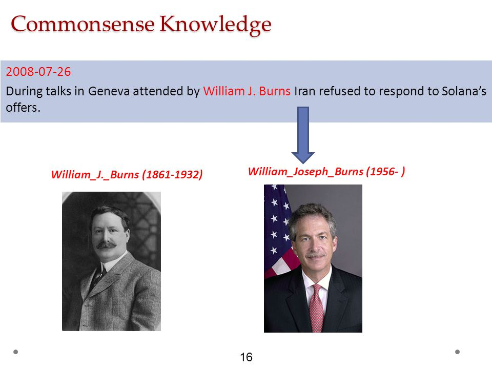 2008-07-26 During talks in Geneva attended by William J. Burns Iran refused to respond to Solana's offers. Commonsense Knowledge William_J._Burns (186