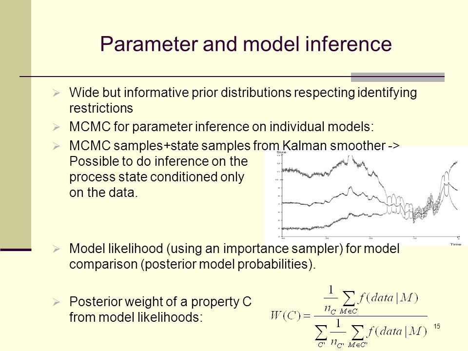 Parameter and model inference  Wide but informative prior distributions respecting identifying restrictions  MCMC for parameter inference on individual models:  MCMC samples+state samples from Kalman smoother -> Possible to do inference on the process state conditioned only on the data.