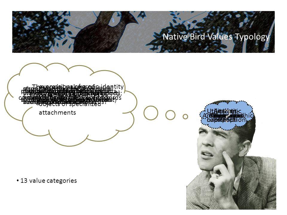 Native Bird Values Typology The social values of Australian birds…. .