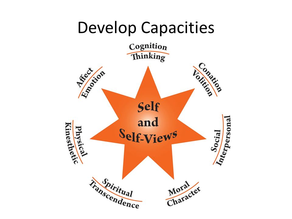 Develop Capacities