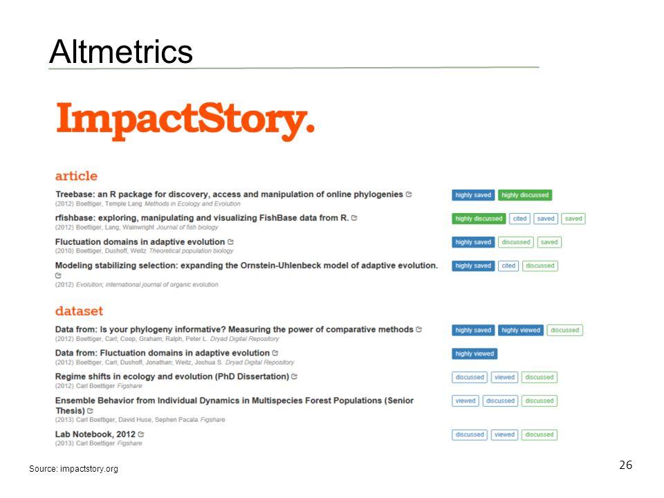 26 Altmetrics Source: impactstory.org