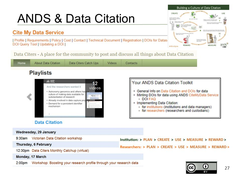 ANDS & Data Citation 27
