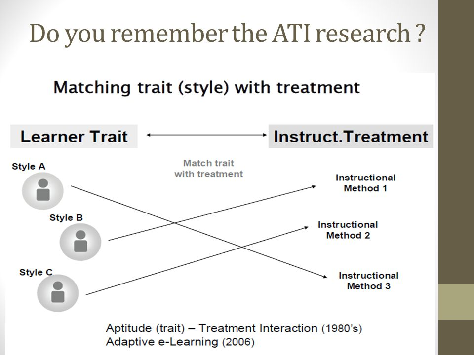 Do you remember the ATI research