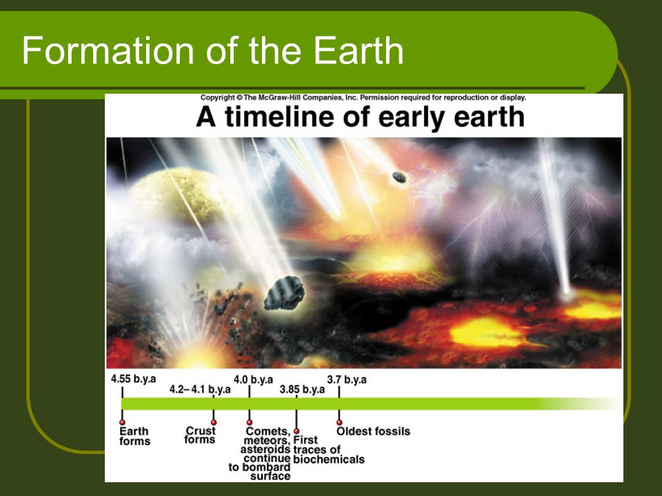 Earth's Age More than 4 BILLION years old.How do scientists know this.