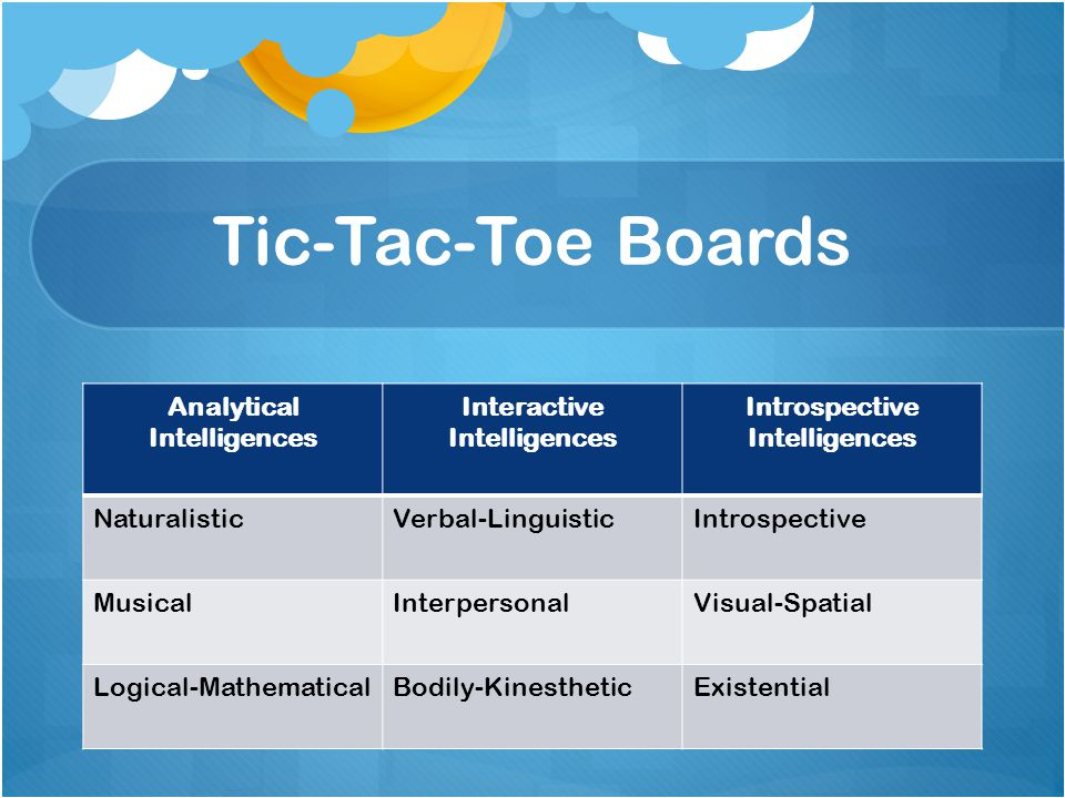 Tic-Tac-Toe Boards Analytical Intelligences Interactive Intelligences Introspective Intelligences NaturalisticVerbal-LinguisticIntrospective MusicalIn