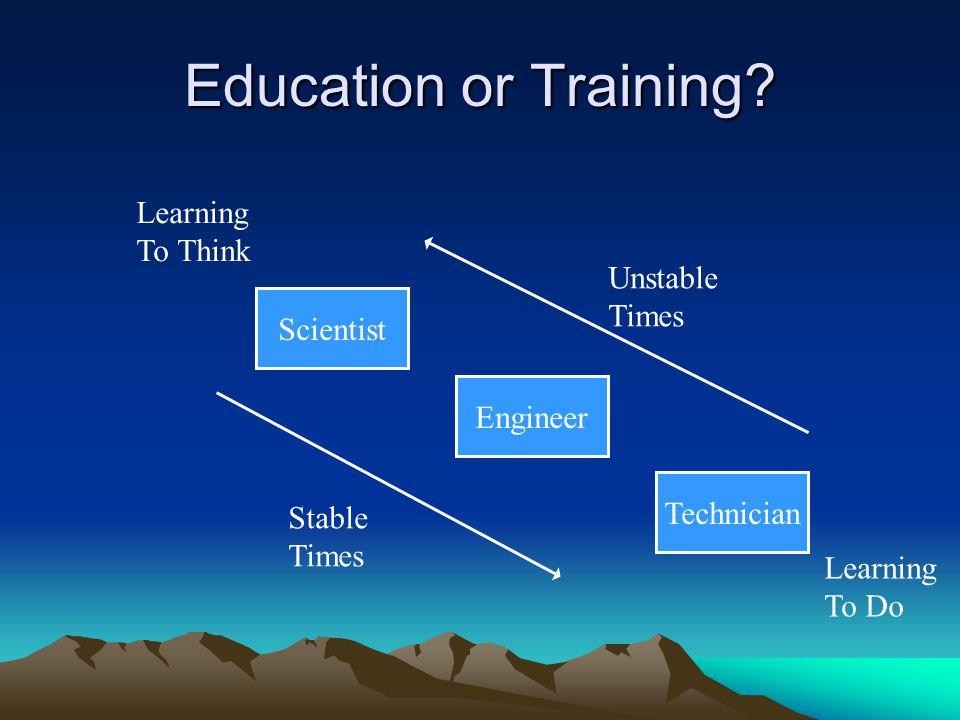 Education or Training.