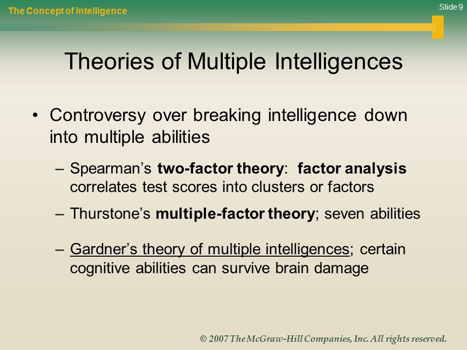 Slide 9 © 2007 The McGraw-Hill Companies, Inc.All rights reserved.
