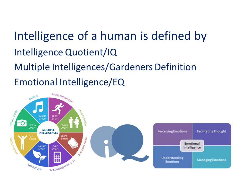 Intelligence of a human is defined by Intelligence Quotient/IQ Multiple Intelligences/Gardeners Definition Emotional Intelligence/EQ