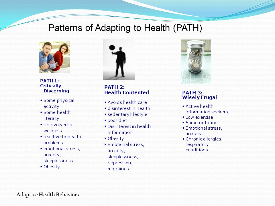 Adaptive Health Behaviors PATH 3: Wisely Frugal Active health information seekers Low exercise Some nutrition Emotional stress, anxiety Chronic allergies, respiratory conditions PATH 1: Critically Discerning Some physical activity Some health literacy Uninvolved in wellness reactive to health problems emotional stress, anxiety, sleeplessness Obesity PATH 2: Health Contented Avoids health care disinterest in health sedentary lifestyle poor diet Disinterest in health information Obesity Emotional stress, anxiety, sleeplessness, depression, migraines Patterns of Adapting to Health (PATH)