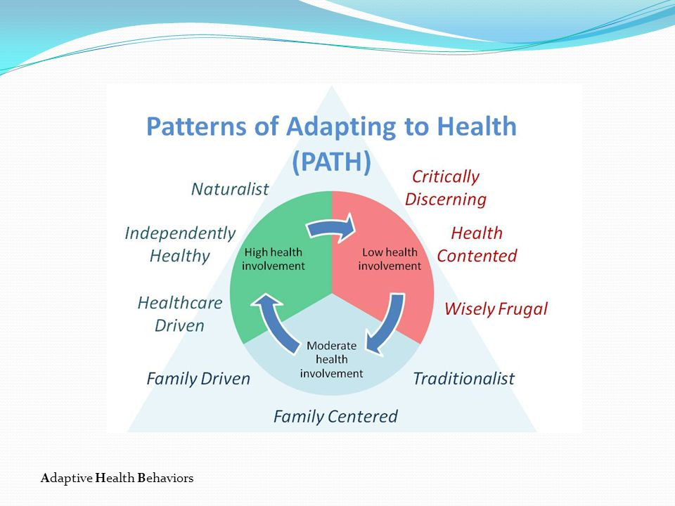 Adaptive Health Behaviors