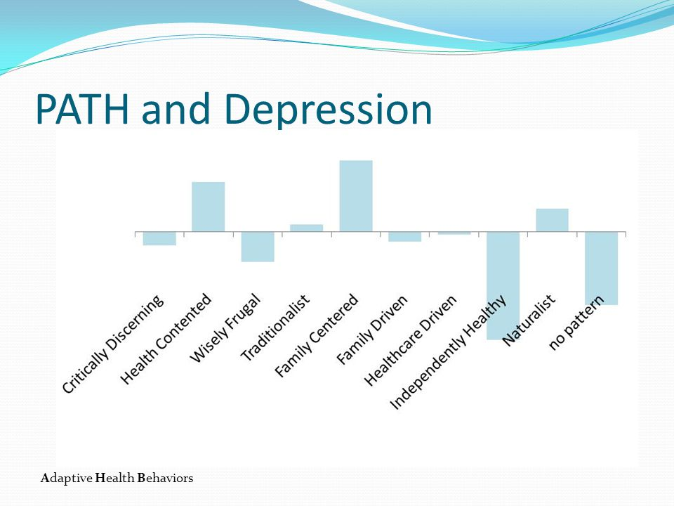Adaptive Health Behaviors PATH and Depression