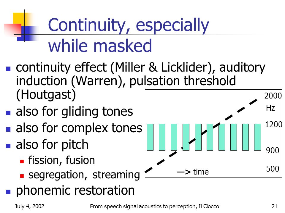July 4, 2002From speech signal acoustics to perception, Il Ciocco21 Continuity, especially while masked continuity effect (Miller & Licklider), auditory induction (Warren), pulsation threshold (Houtgast) also for gliding tones also for complex tones also for pitch fission, fusion segregation, streaming phonemic restoration 500 900 1200 2000 Hz —> time