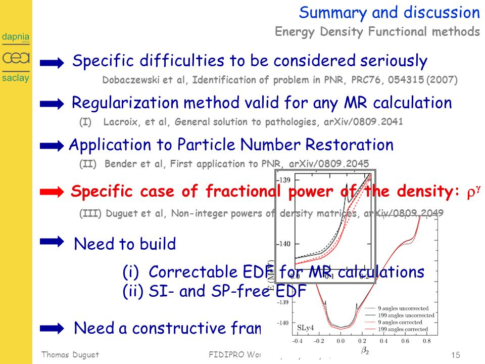 15 Thomas Duguet FIDIPRO Workshop - Jyvaskyla, Oct 9th-10th 2008 Summary and discussion Energy Density Functional methods Specific difficulties to be considered seriously Need a constructive framework for MR-EDF Regularization method valid for any MR calculation (I) Lacroix, et al, General solution to pathologies, arXiv/0809.2041 Need to build (i) Correctable EDF for MR calculations (ii) SI- and SP-free EDF Application to Particle Number Restoration (II) Bender et al, First application to PNR, arXiv/0809.2045 Specific case of fractional power of the density:   (III) Duguet et al, Non-integer powers of density matrices, arXiv/0809.2049 Dobaczewski et al, Identification of problem in PNR, PRC76, 054315 (2007)