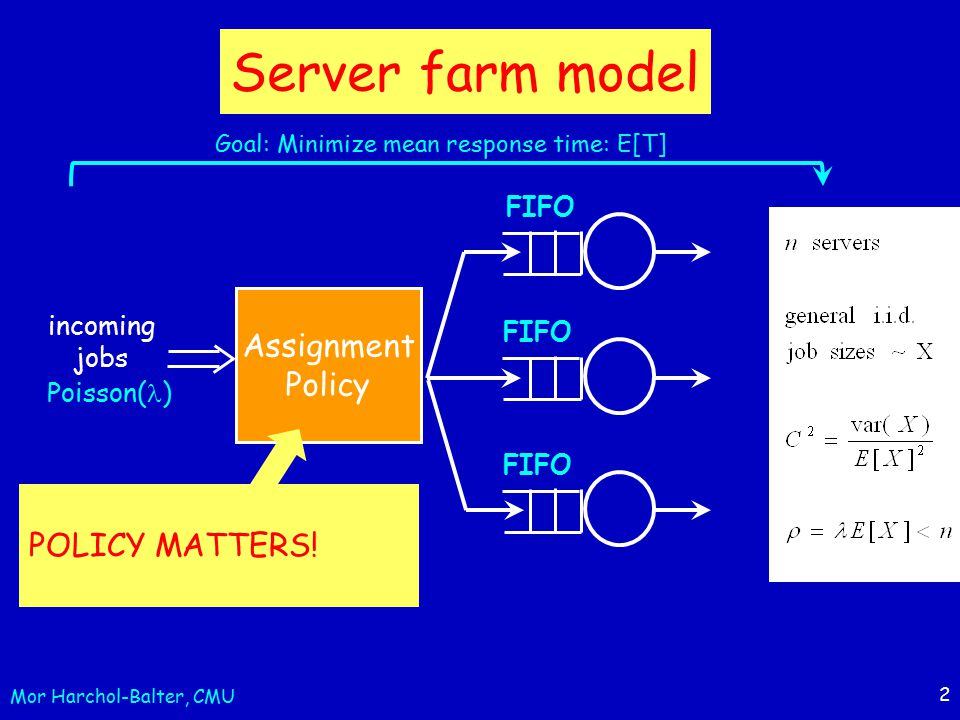 2 Server farm model Q: What is a good Assignment Policy? (high-variability jobs) incoming jobs Assignment Policy FIFO Poisson( ) Goal: Minimize mean r