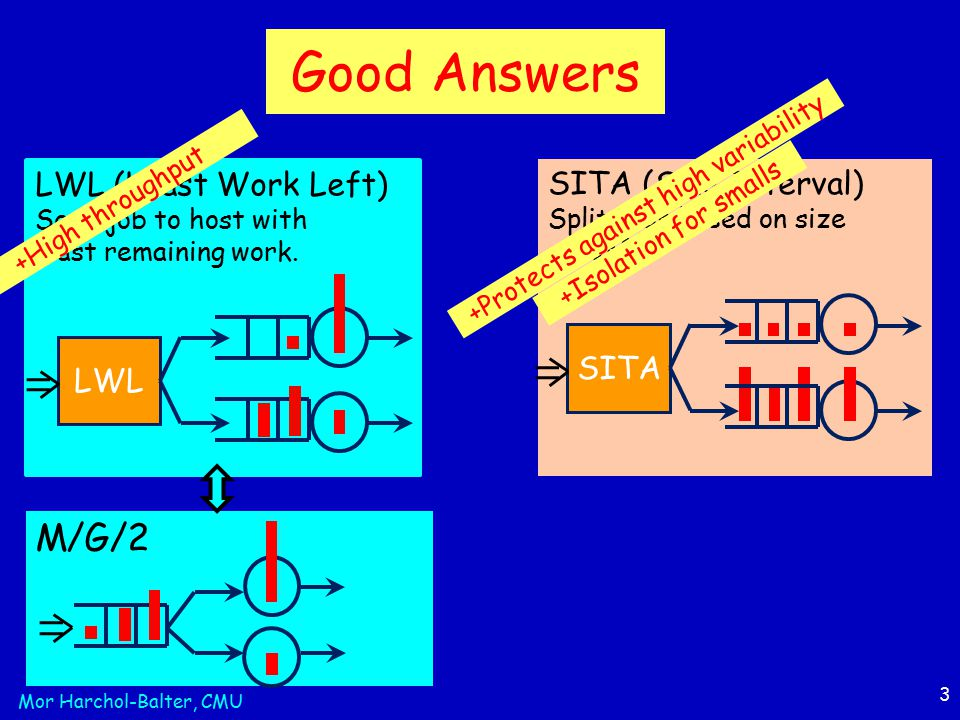3 Good Answers SITA (Size Interval) Split jobs based on size cutoffs.